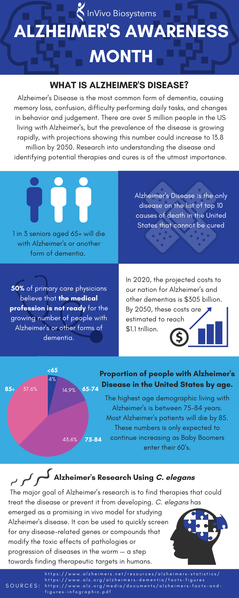 Alzheimer's Infographic-6